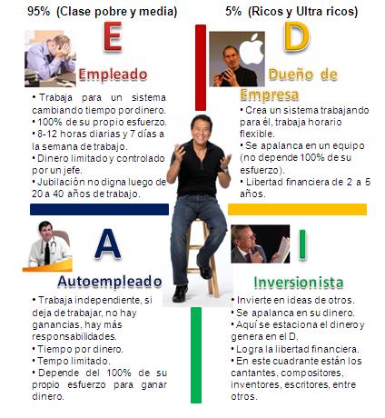 Diccionario Rao Kindle Descargar
